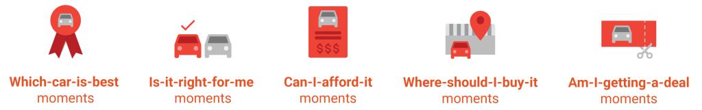 Bad Credit Car Loans Saint John NB